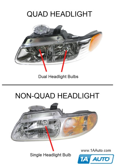 Quad vs. Non Quad Headlights