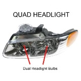Auto Headlight Guide